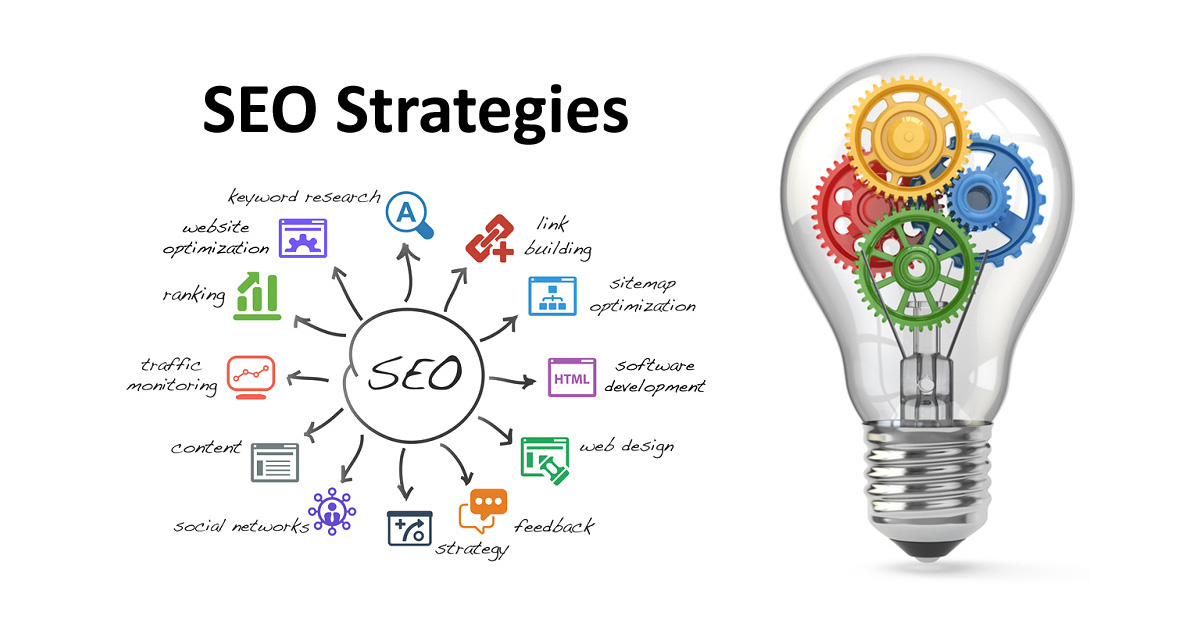 SEO 2015 - Strategies, Trends and Techniques